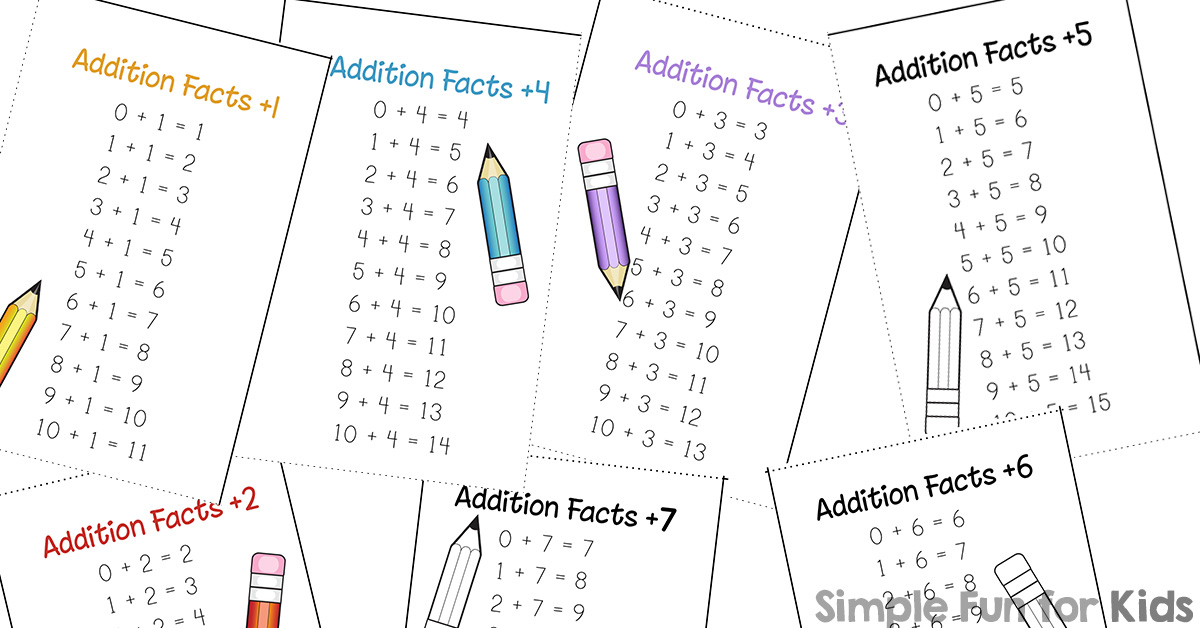 Addition Facts Cheat Sheet Mini Folding Book - Simple Fun for Kids
