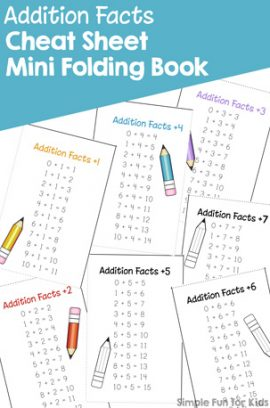 Addition Facts Cheat Sheet Mini Folding Book